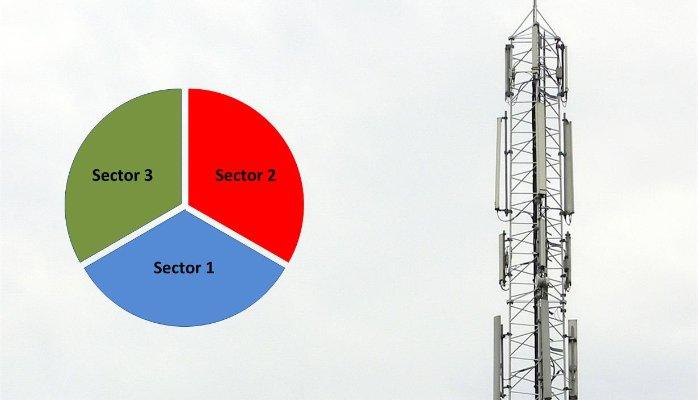 Using Antennas to Shape AMI Coverage