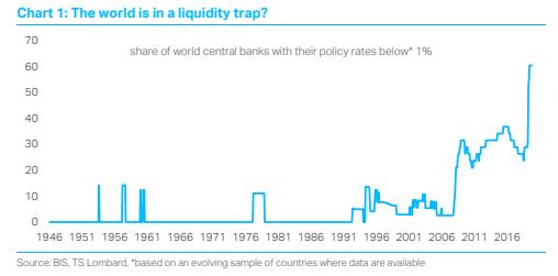 QE Nuclear Options