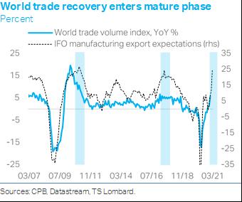 Bond market takes a breather