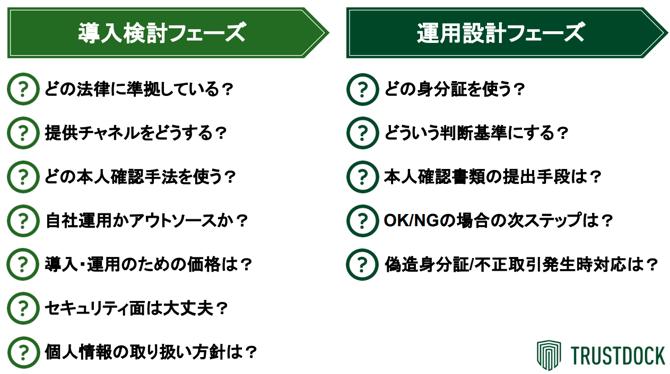 checklist-cover