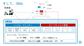 Box Japan Cloud Connections 第10回Meetup開催レポート:新企画「もったいない道場」シリーズにOkta登場、「こんなことできる?」という情シスの質問に中の人はどう答えたか?