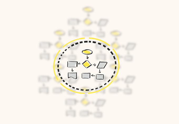 The Invisible Enterprise: The missing piece in Process Maps