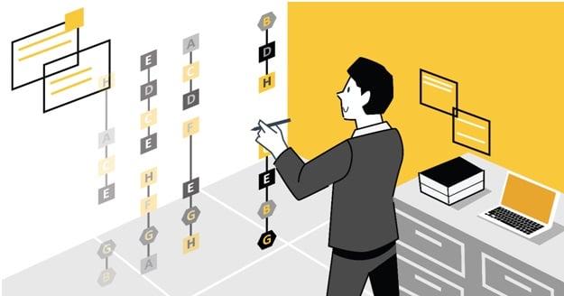 4 Takeaways from Deloitte's State of Process Mining 2021 Report