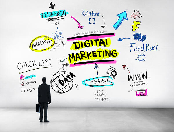 What Should You Look For In A Digital Marketing Partner?