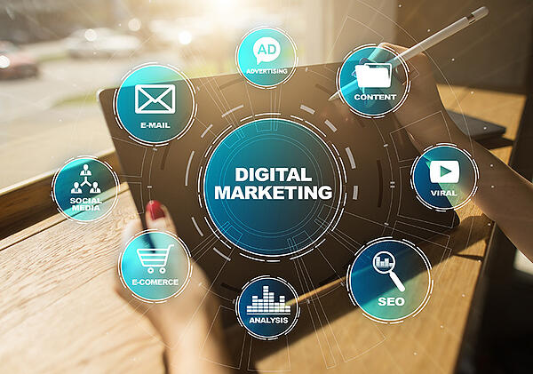 Is Digital Marketing the Right Solution for Your Business? Tell Me More