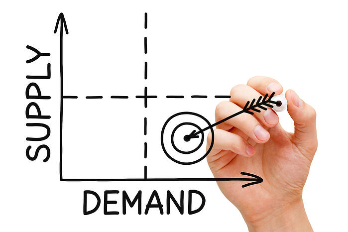 How Supply & Demand Can Alter Your Marketing Strategy
