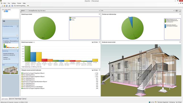 Klimatsmarta hus med modellen som bas
