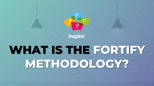 What Is The Fortify Methodology?