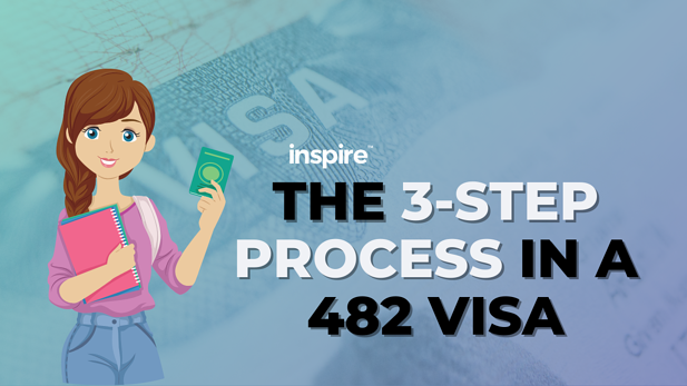 The 3-Step Process In A 482 Visa