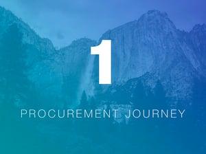TrelloBoard_-_01_Procurement_Journey