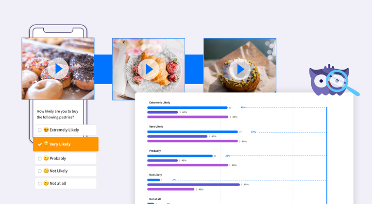 Bakery items being compared in a concept test overlaid with survey questions and graphs