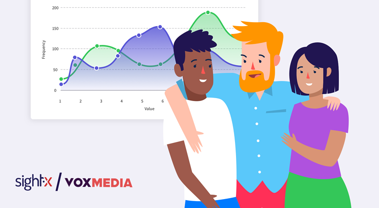 SightX and Vox Media logos in bottom left, filled line graph centered behind three characters.