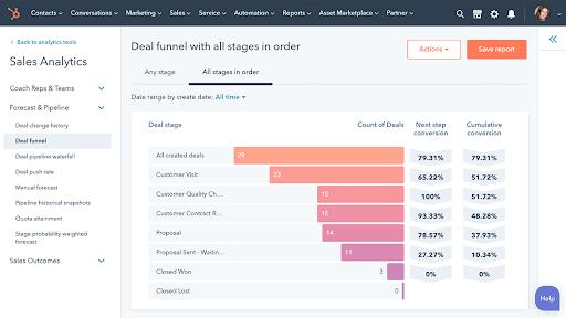 hubspot_sales_reporting