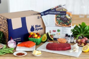 The Meal Kit Industry's COVID-19 Boom