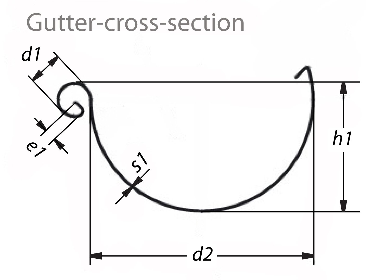 Cross Section of Half Round Gutter