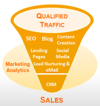 inbound marketing campaigns resized 202