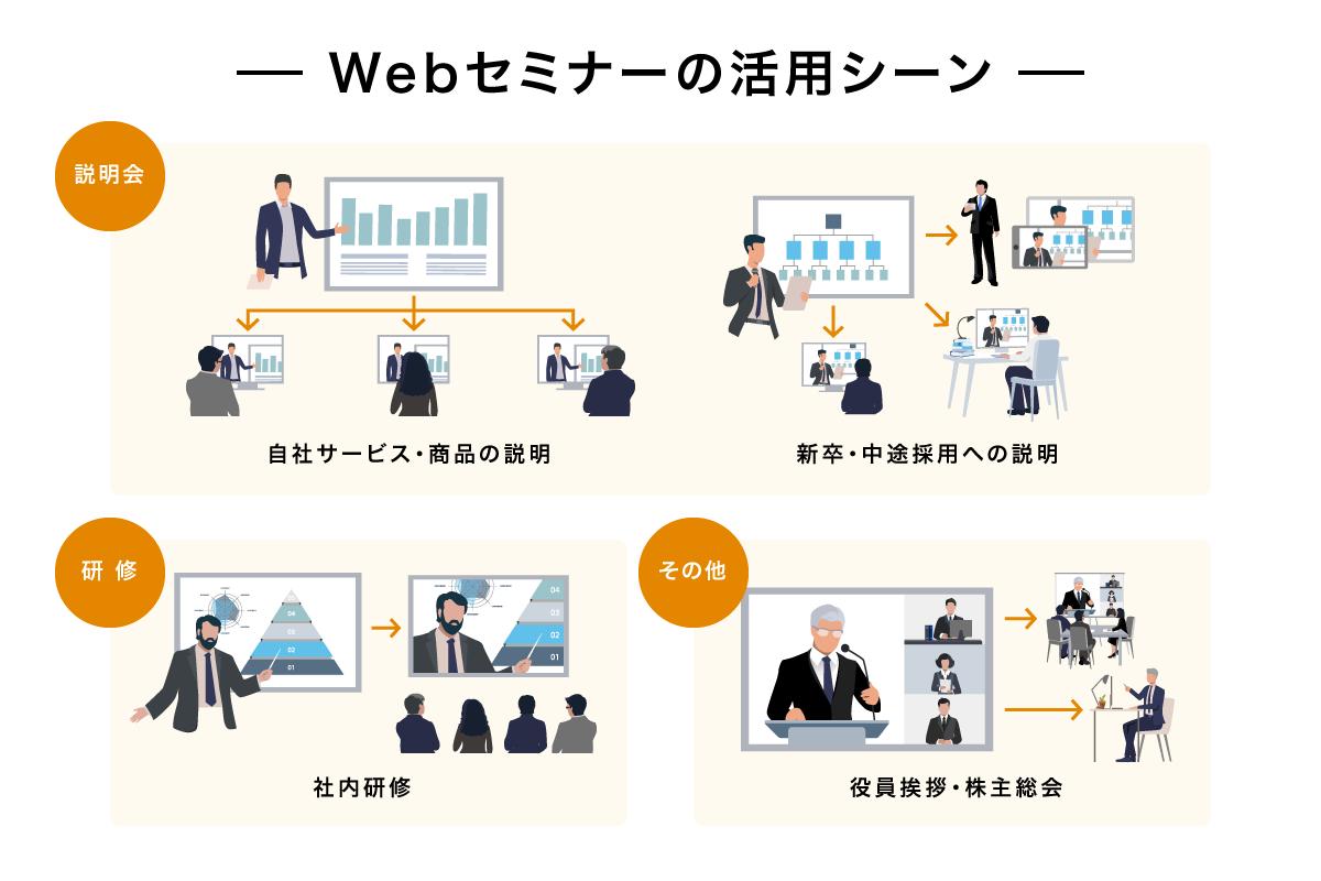 Webセミナーの活用シーン