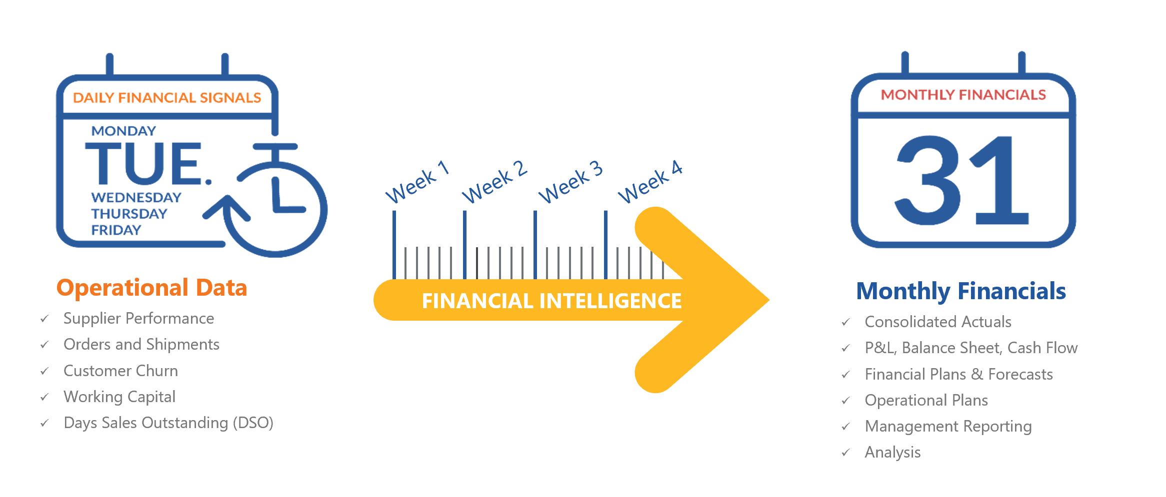 Financial Signaling-4