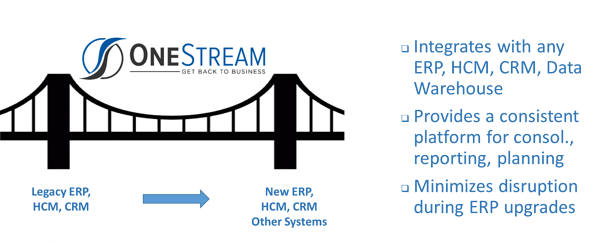 OneStream Bridge