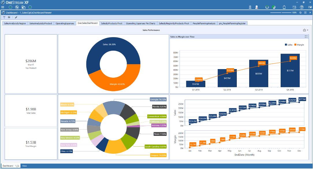 OneStream Sales Dashboard