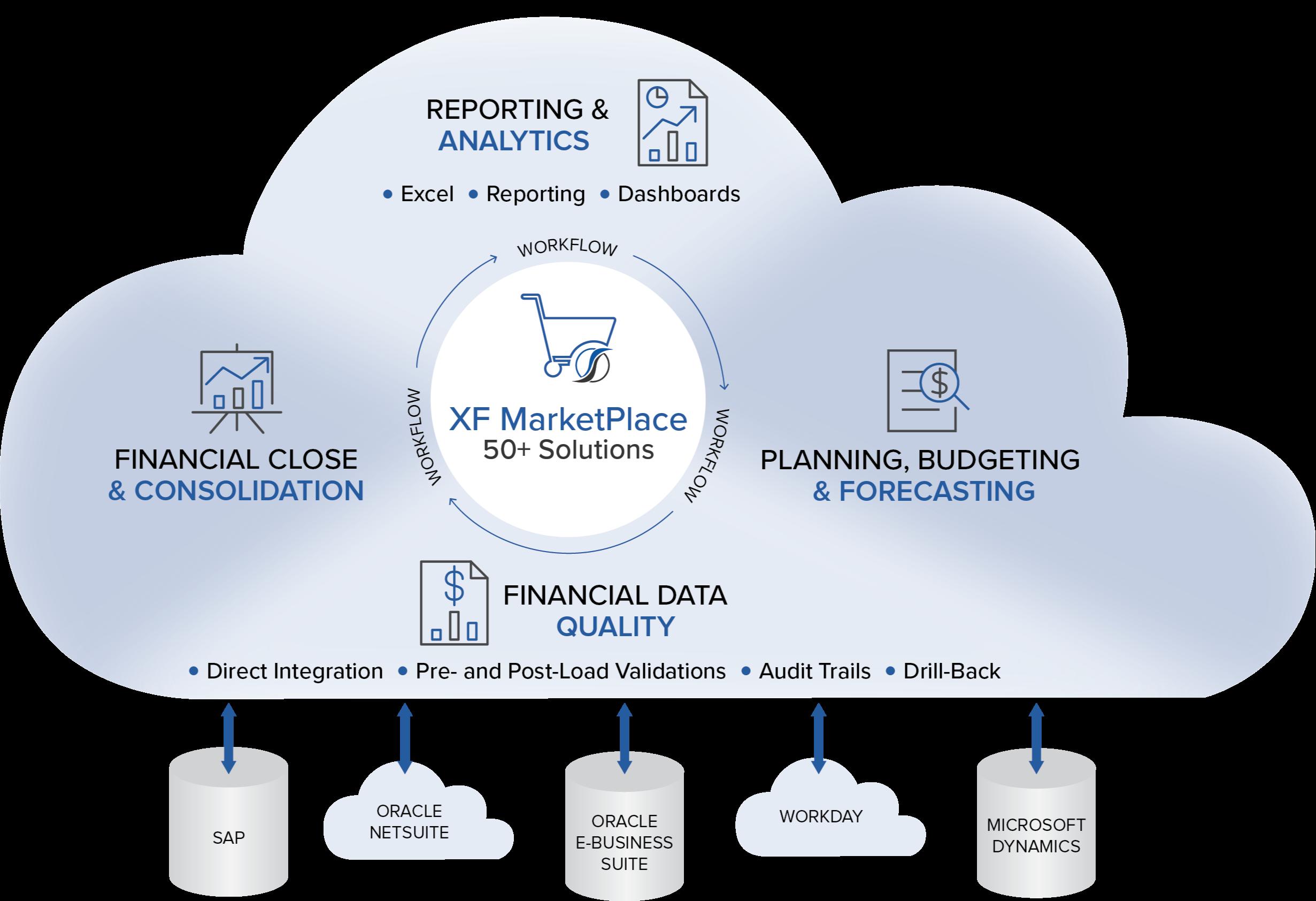 SmartCPM-Platform-Updated 6_19_20-1