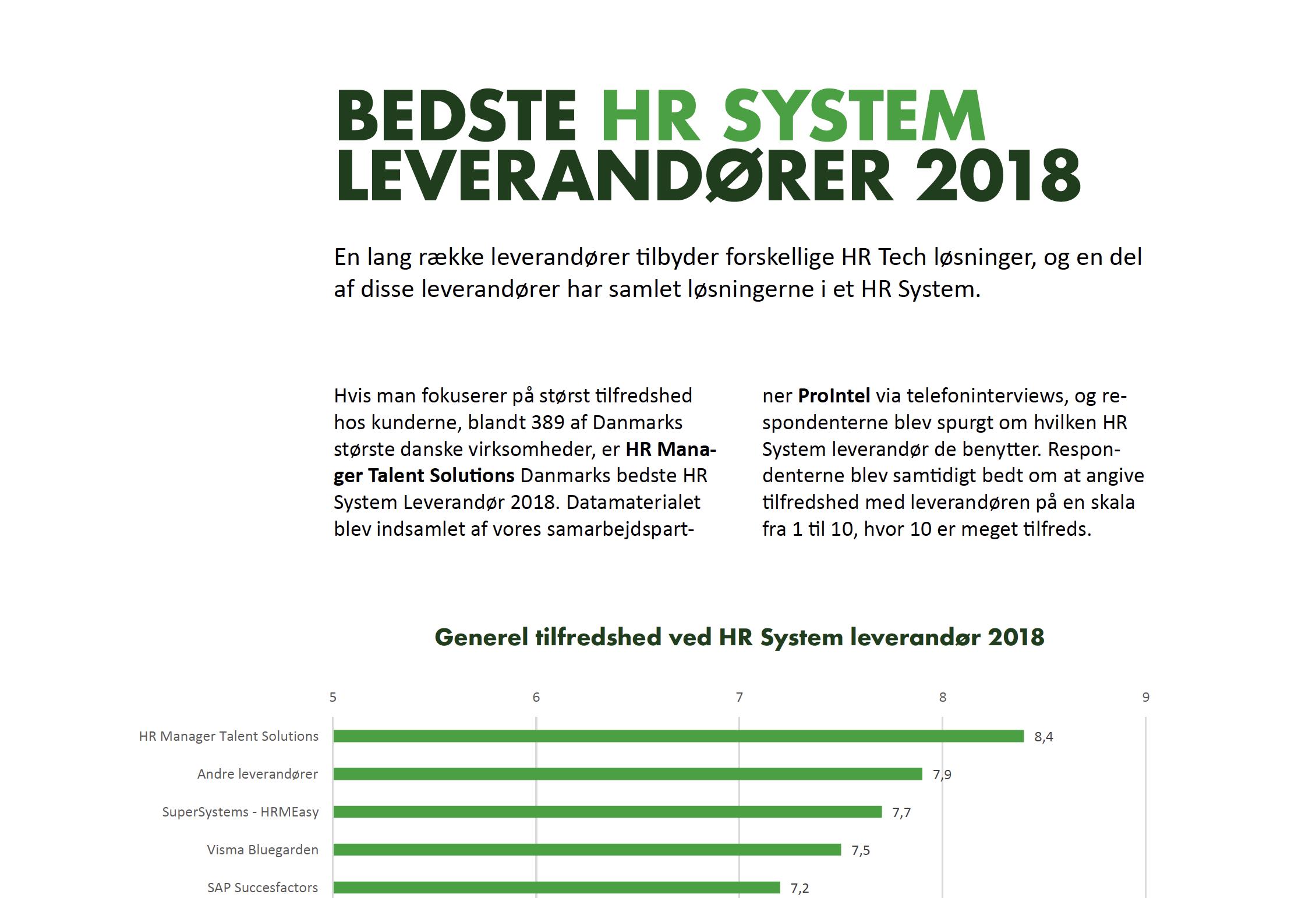Best-HR-system-2018