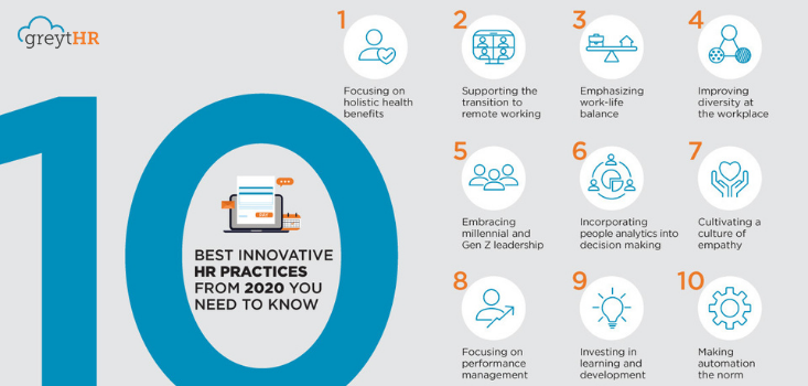 10 best innovative HR practices from 2020 you need to know