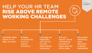 Help your HR team rise above remote working challenges