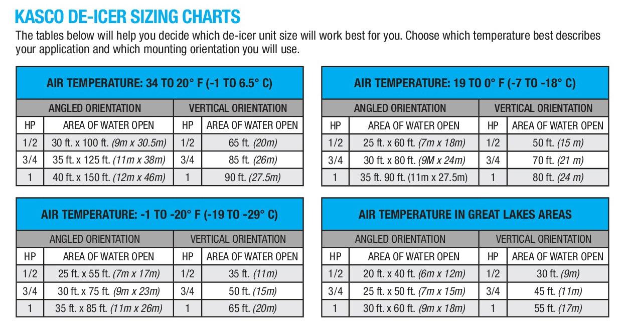 kasco-marine-de-icer-sizing-chart-c.jpg