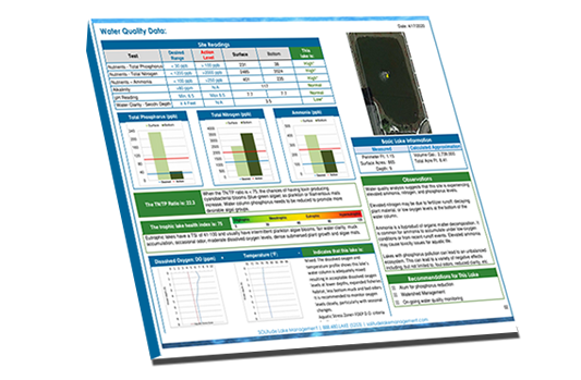 sample water quality data report
