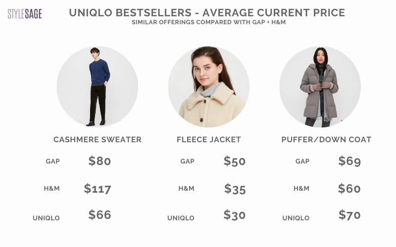 comparison best products