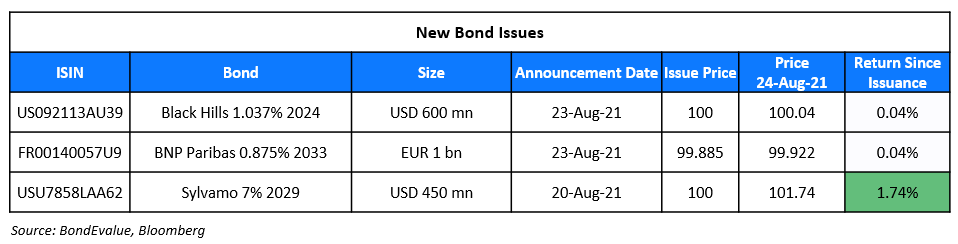 New Bond Issues 24 Aug (1)