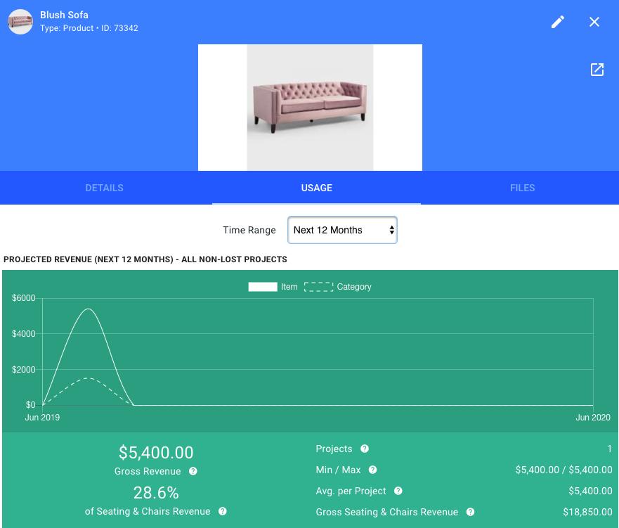 Goodshuffle Pro. Goodshuffle Blog. Current Inventory Tracking.