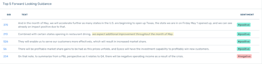 0520 Earnings Week Sysco Guidance