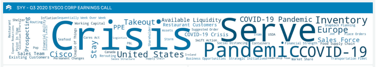 0520 Earnings Week Sysco Word Cloud