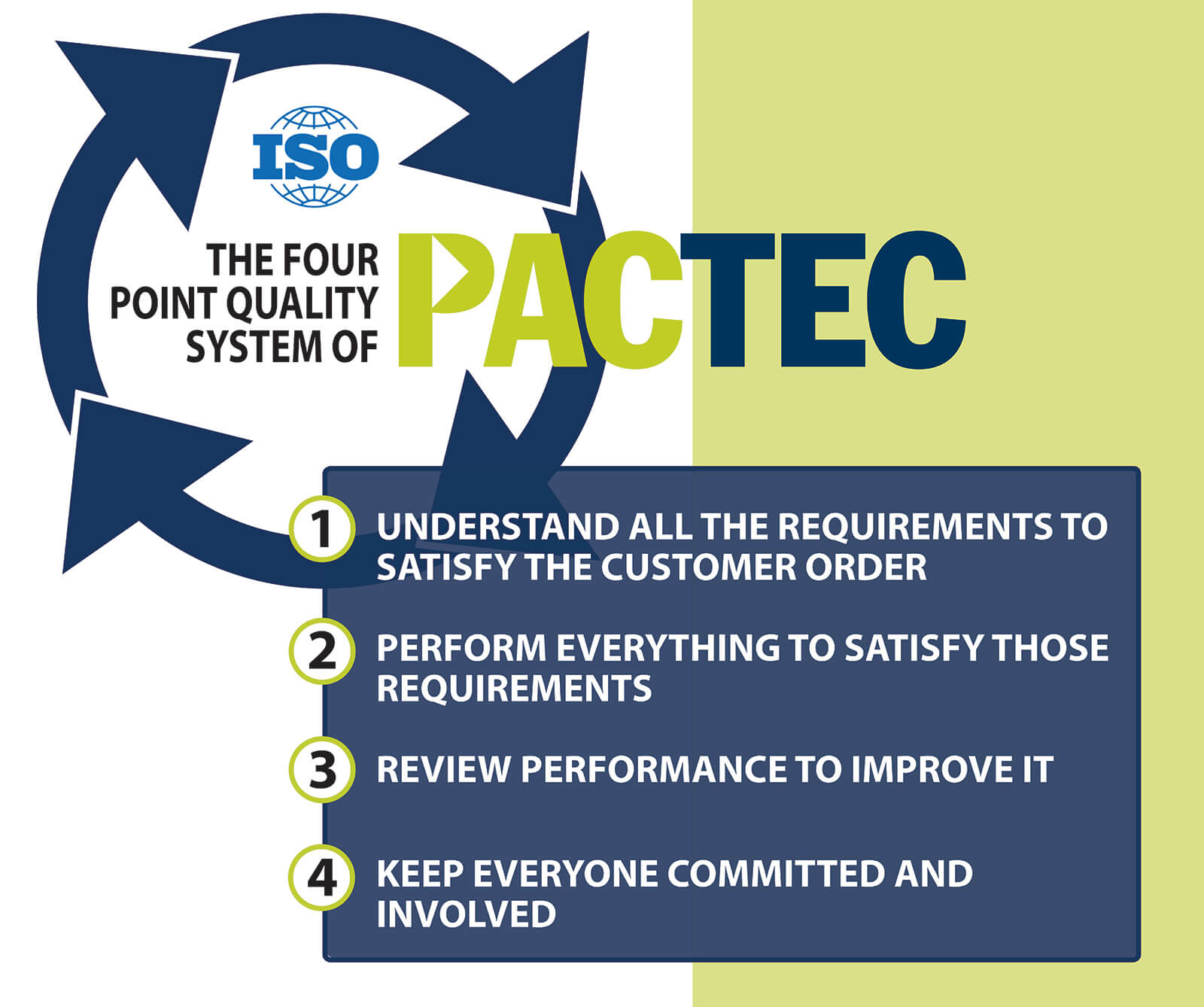 PacTec Inc is an ISO Certified Manufacturer