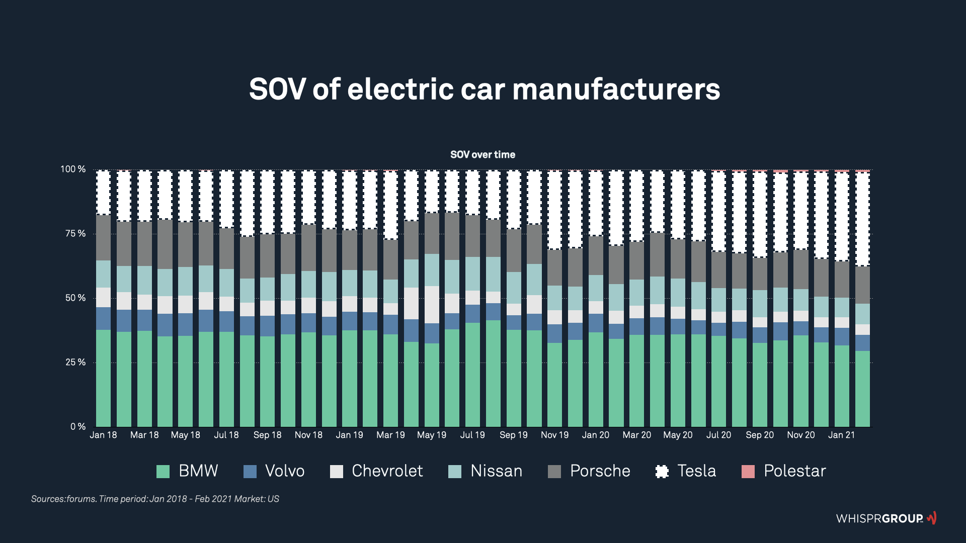 Electric Car Manufacturers SOV.001.png.001.png.001