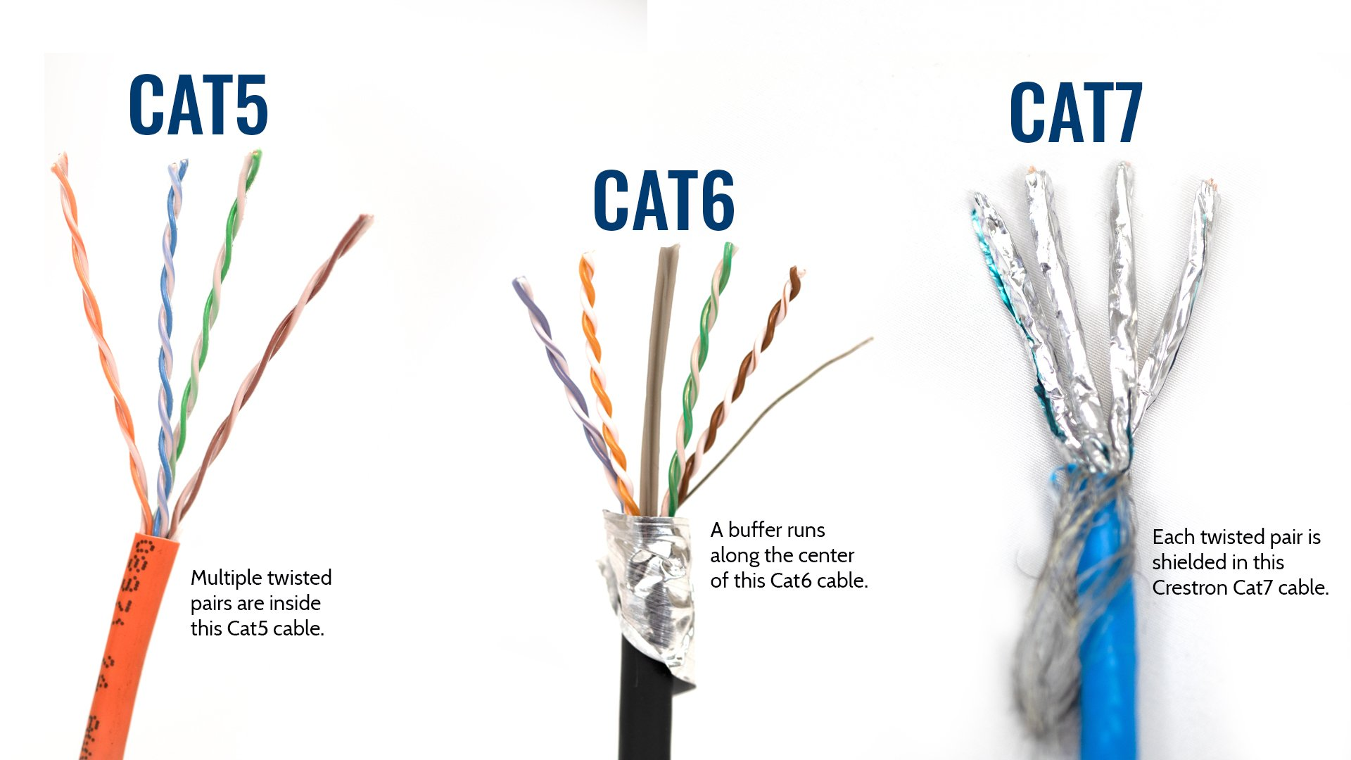 Low Voltage Wiring Explained
