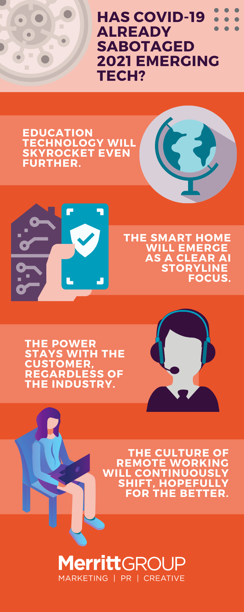 ETG infographic