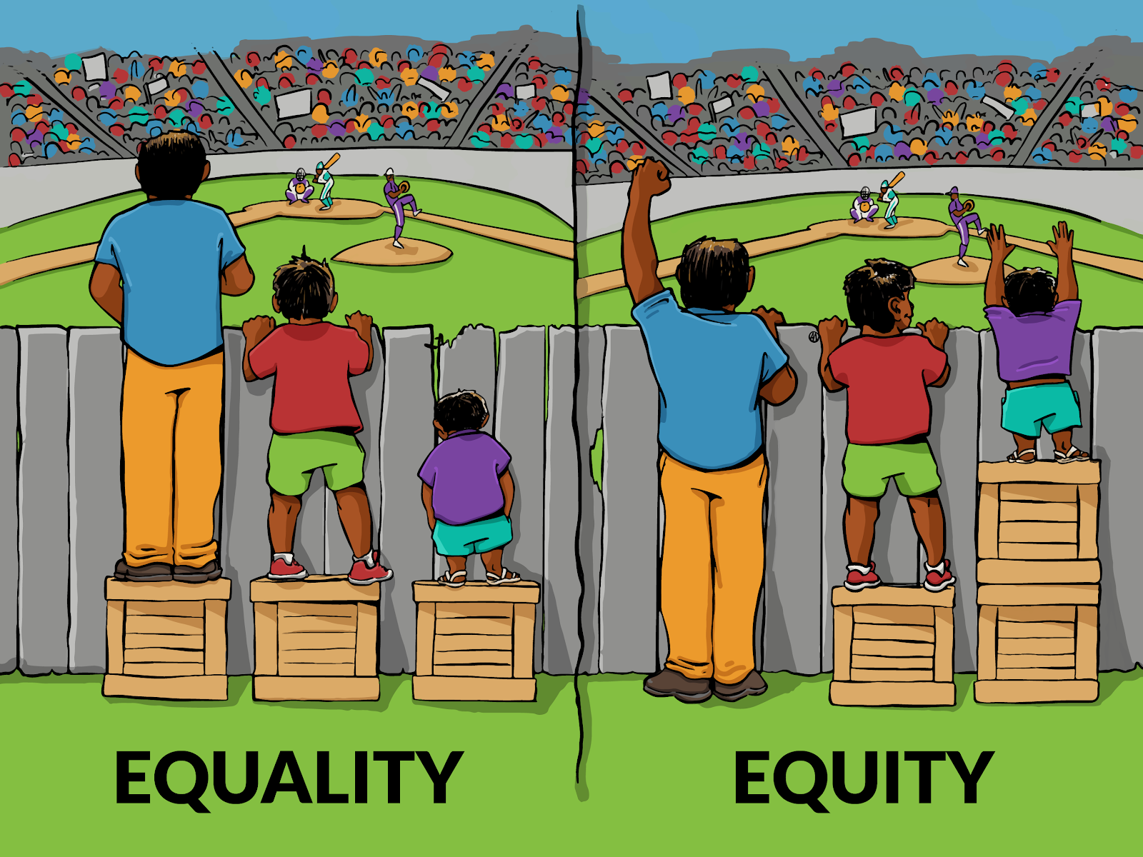 Equality versus Equity image to demonstrate the difference between the two.