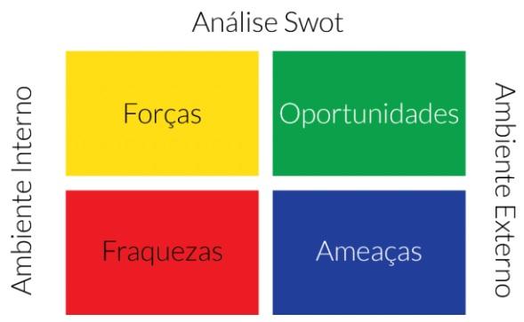 exemplo-analise-swot