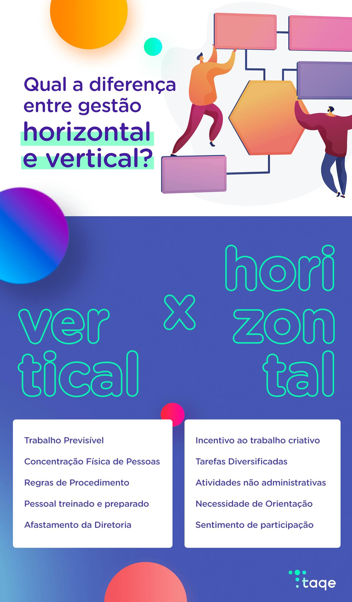 infografico-diferenca-entre-gestao-horizontal-e-vertical