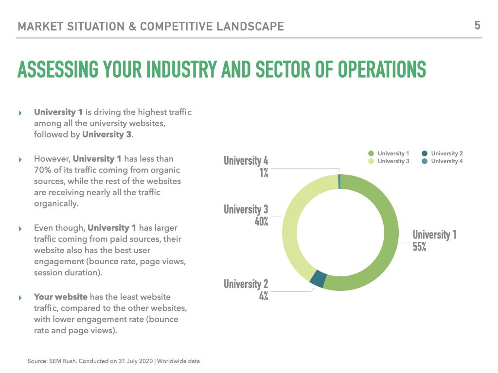 competitor marketing analysis