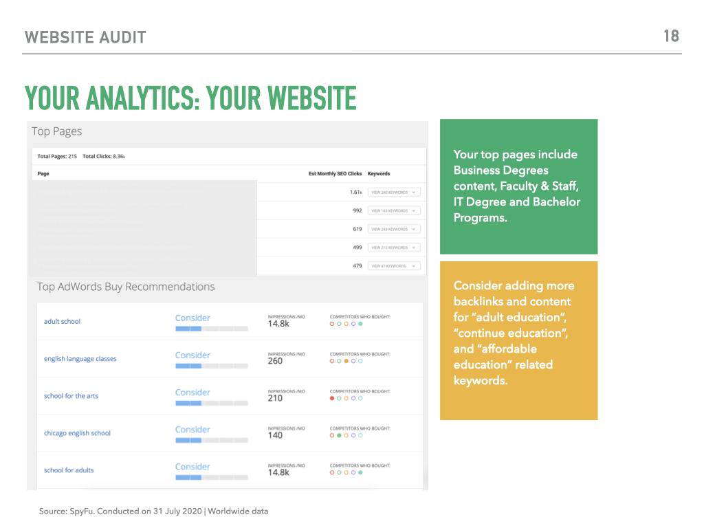 competitor website analysis