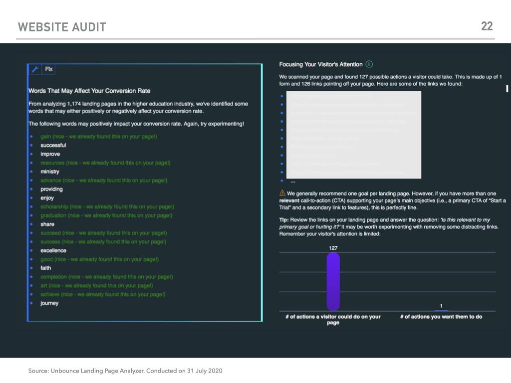 website cro analysis