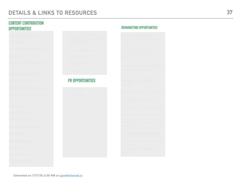 marketing resource list