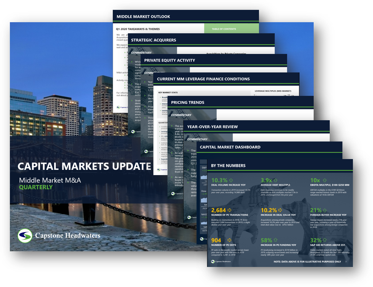 Capstone Capital Markets Update