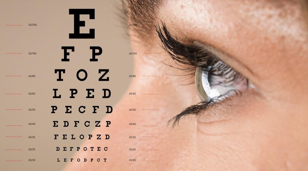 Consultul oftalmologic: in ce consta, ce presupune acesta