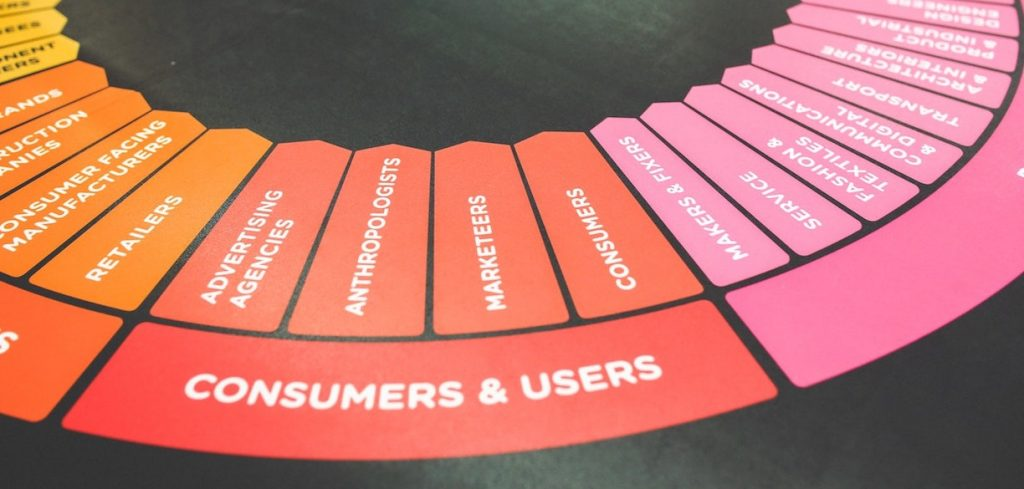 consumer and user types