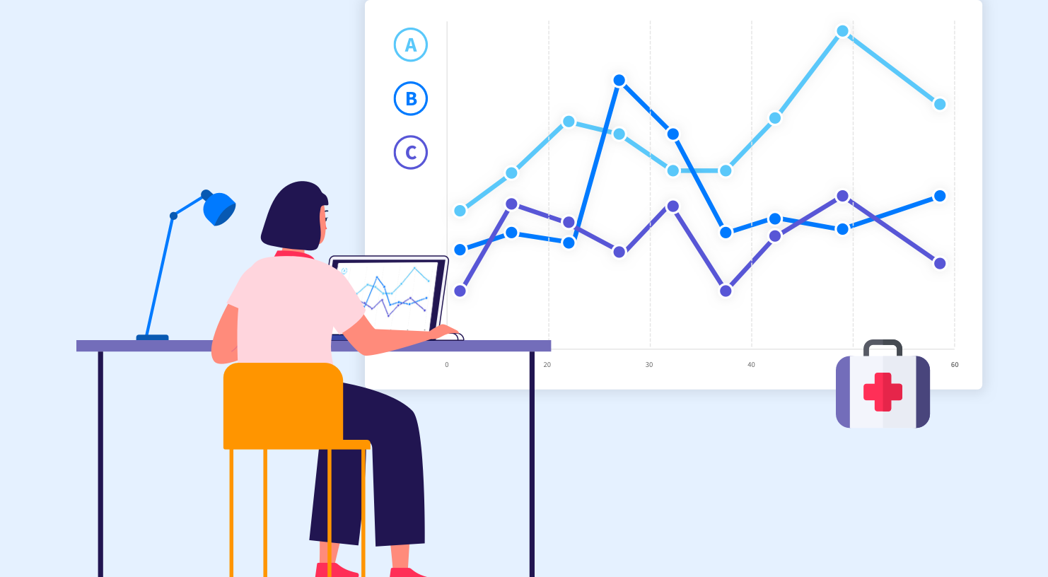 Woman sits at desk behind her is a large graph displaying results from a brand health tracking study.